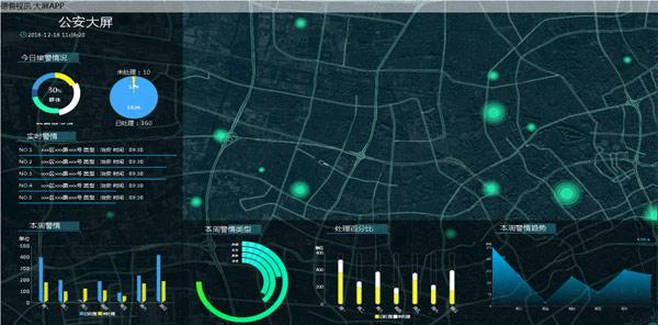 SmartView可视化大数据显控平台 美的不要不要的