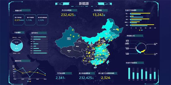 战略转型,德普视讯拥抱数据经济时代