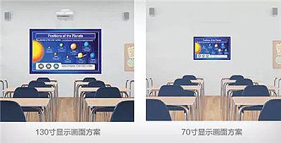 关注孩子眼部健康,爱普生教育投影机为您提供全方位视觉呵护