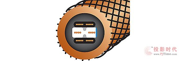 配备独家DNA Helix技术:WireWorld唱臂线