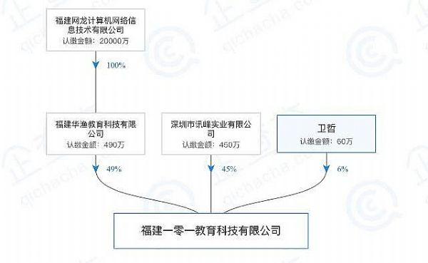 鸿合科技IPO疑云:第一大客户与PE股东有潜在关联