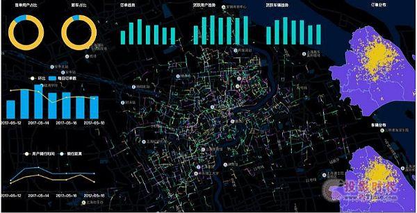 华北工控 全方位技术加持公共交通