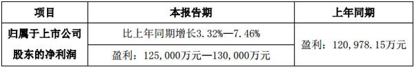 利亚德发布2018年度业绩预告