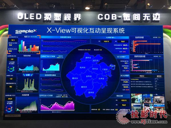 X-View可视化互动呈现系统