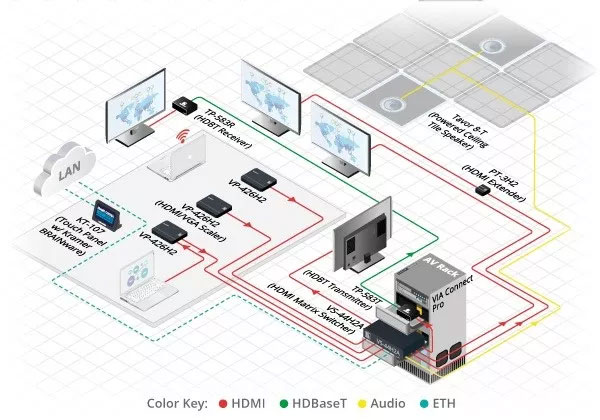 克莱默4x4 4K HDR矩阵切换器 应用超广