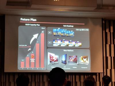 LG计划未来发布48英寸OLED电视