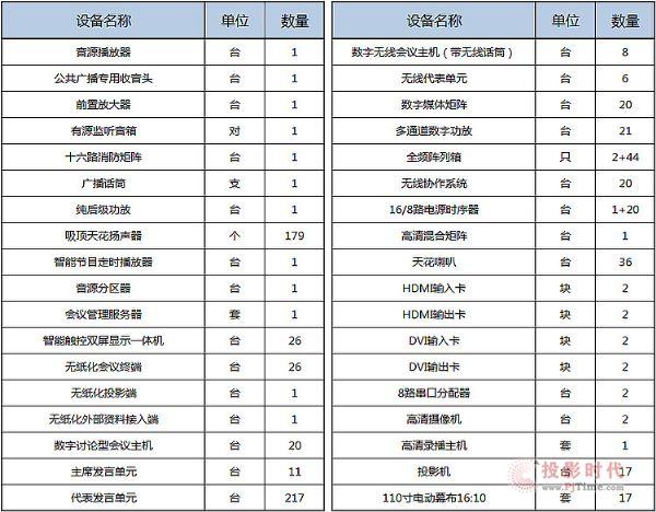 佳比智慧互联平台助力湘江集团办公无忧