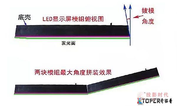 弧形LED显示屏 怎么才能拼出好效果