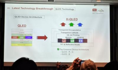TCL正在开发混合QD-OLED显示技术