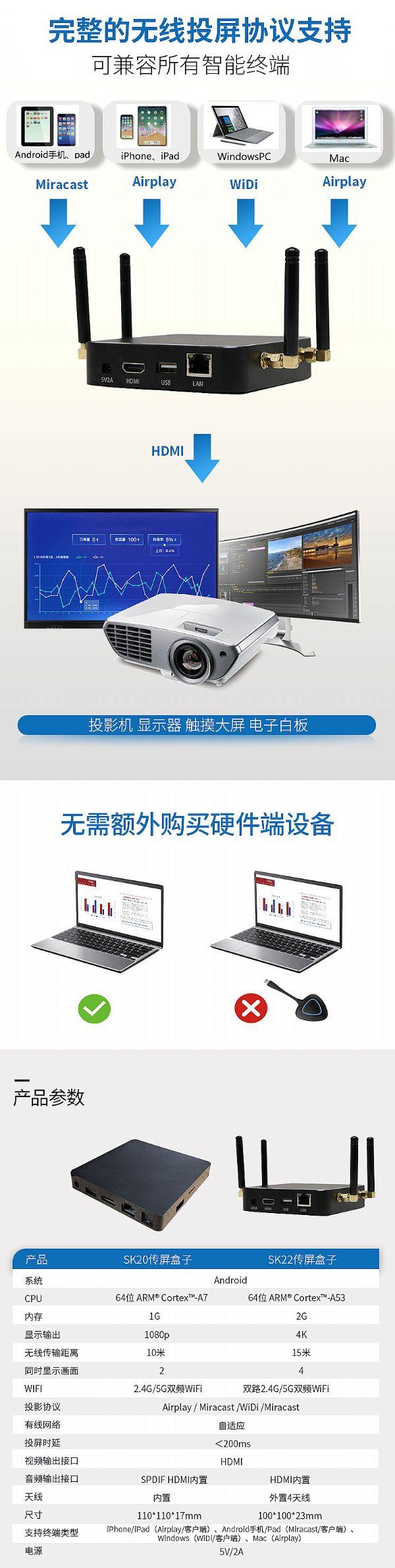 企业级无线传输盒子佐西卡SK20与SK22新品登场