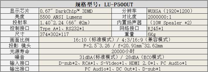 激光工程新范 宏碁激光工程投影机LU-P500UT测试