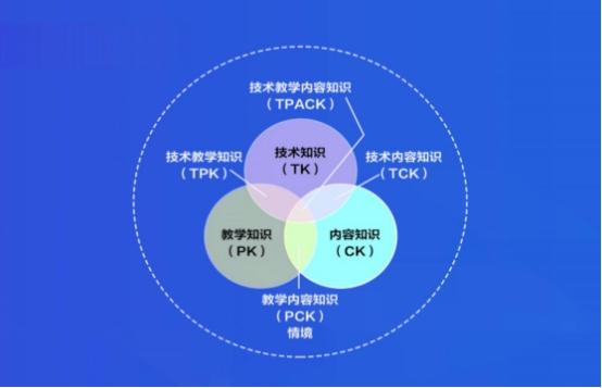 朱京曦:探究未来教师的核心价值及核心能力