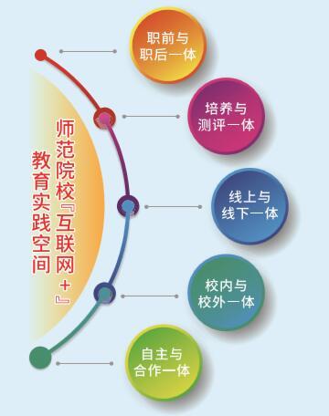 教育革命从教师培养的变革开始——记奥威亚华南师范教师发展中心的智慧升级