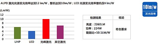 2019北京IFC:光峰推出全新超薄激光拼墙单元