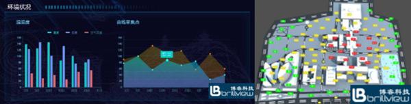博睿大屏可视化平台园区版