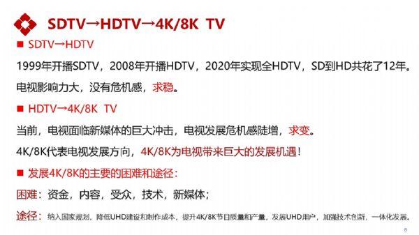 birtv2019看8K电视普及还有多远