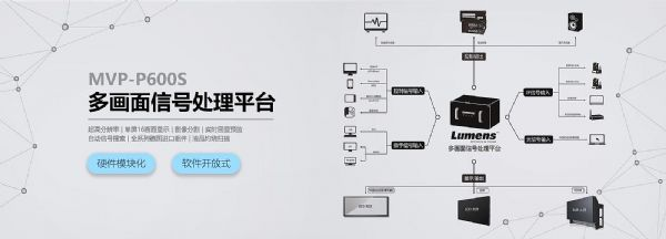 Lumens推出多画面信号处理平台新品——MVP-P600S - 信息化视听《InfoAV CHINA》 - 依马狮传媒旗下品牌