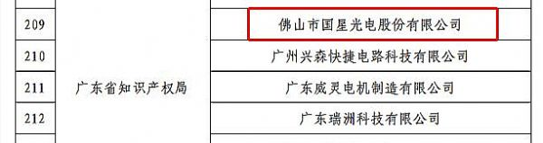 """国星光电荣获""""国家知识产权示范企业""""称号"""