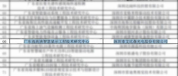 """艾比森获""""广东省工程技术研究中心""""认定"""