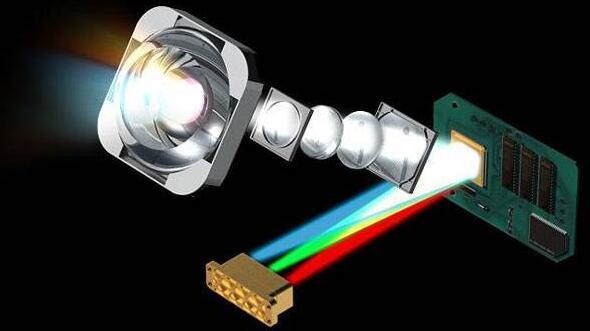 科普一下 如何选护眼高品质投影机?