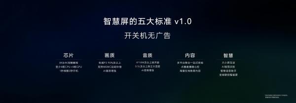 荣耀提出智慧屏行业五大标准