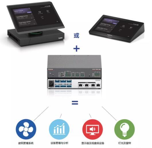 Extron 与 Lenovo 达成战略合作