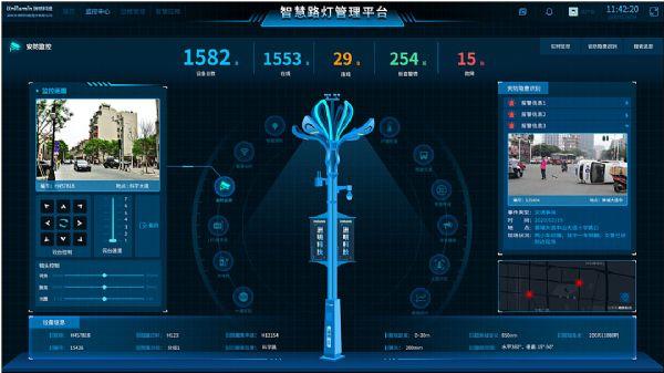 洲明智慧杆管理平台界面(模拟数据)