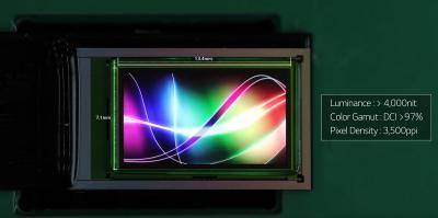 LG Display展示0.42英寸1280x720 OLED微型显示器