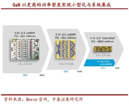 第三代半导体将写入十四五规划,洲明引领Mini LED技术创新与产业化