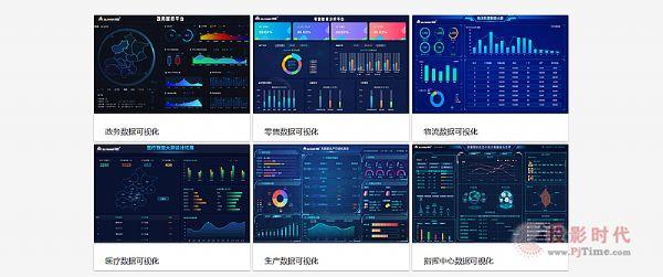 大数据可视化应用