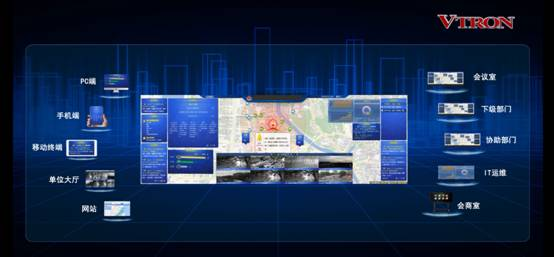 """把""""视觉中心与数据中心""""的关系发掘到极致——智慧信息时代VW企业的新跨越"""