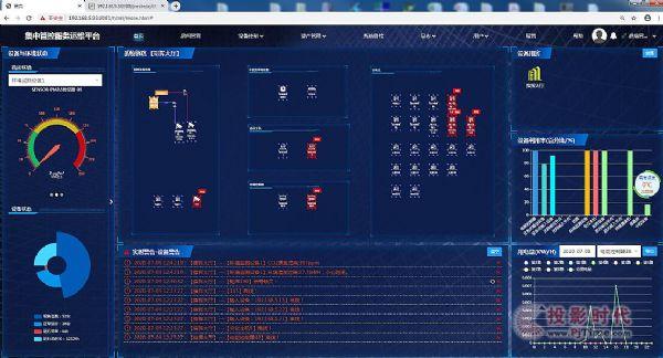 数据时代,运维先行——指挥中心综合运维监测管理平台