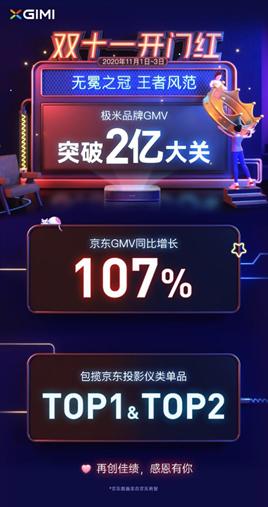 极米科技双十一开门红首战告捷 全网成交金额突破两亿大关