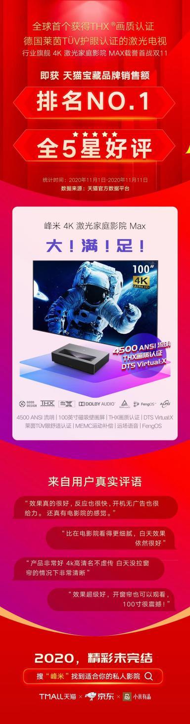 双11之夜,峰米4K激光影院Max斩获天猫宝藏品牌销售额第一!