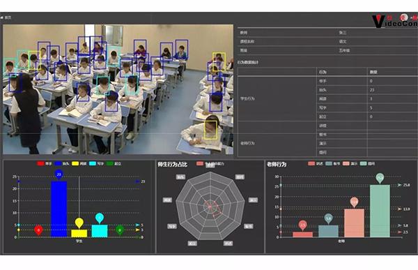 创视通亮相2019西北教育装备博览会聚焦智慧教育