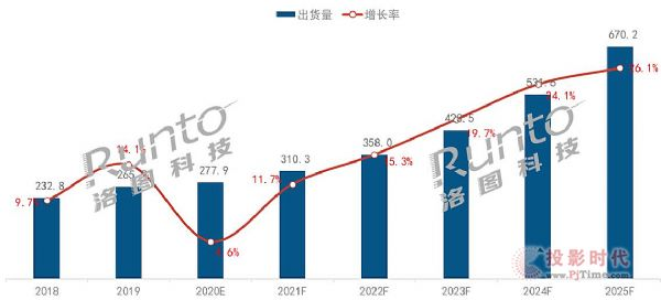 """""""无接触""""经济兴起,2020年中国零售自助设备出货近28万台"""