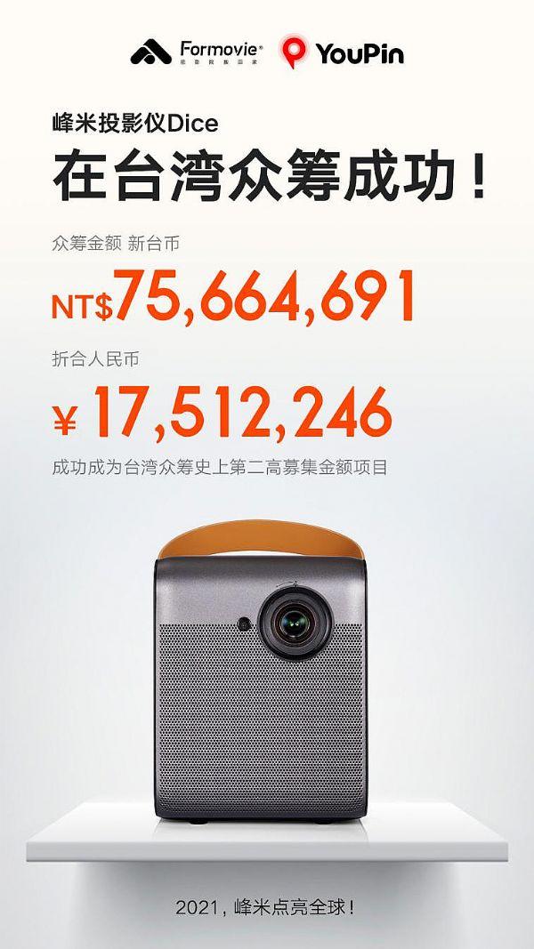 峰米投影仪Dice台湾地区众筹成功,超4300人众筹7500万新台币