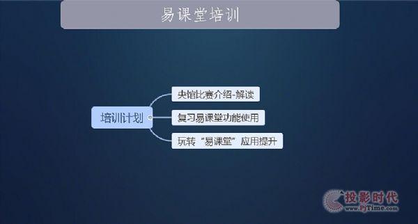 希沃助力重庆市铜梁区第一实验小学智慧课堂创新培训