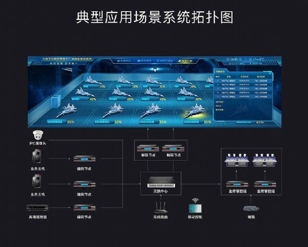 威创发布eCon分布式系统 拼接节点与发送器合二为一