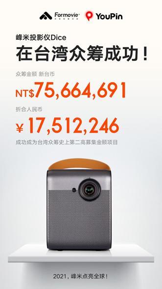 小米举行春季新品发布会 海外市场新款投影仪由峰米科技研发生产-视听圈
