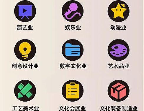 十四五文化产业的工程显示迎来机遇