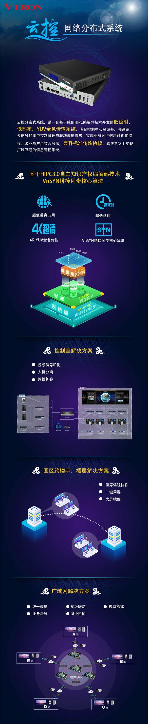 一图看懂VTRON威创云控网络分布式系统有啥独特之处