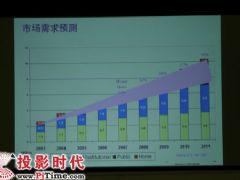 黄振宇:明基要实现家用投影机国产化