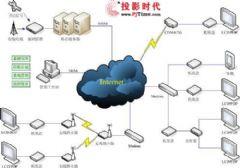 德睿电子<font color='#FF0000'>DMS</font>数字媒体发布管理系统