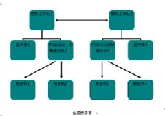 万视达WSR<font color='#FF0000'>1640</font>系列边缘融合器介绍