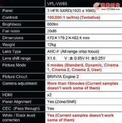 BRAVIA新成员 索尼VPL-VW85未发布已获奖