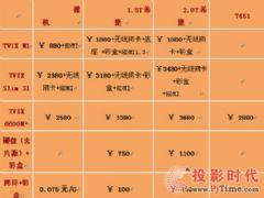 """""""庆中秋,迎国庆""""<font color='#FF0000'>TViX</font>高清播放机 多买多送"""