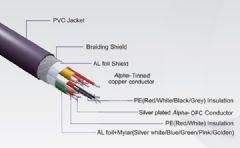 α-OFC镀银导体:<font color='#FF0000'>ADL</font>HDMI-H1-4HDMI线材