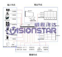 互联互通显示平台专家威视讯达备战InfoComm2014