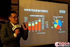 2014年全球家用投影机市场前五台系占三爱普生依旧第一